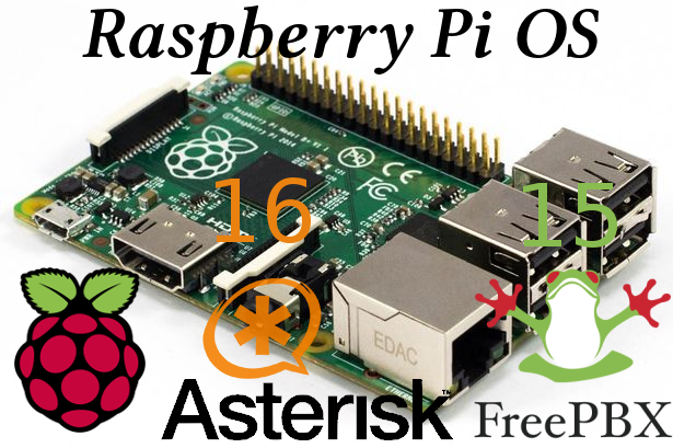 Asterisk FreePbx su Raspberry Pi 4 e Raspberry Pi OS Buster